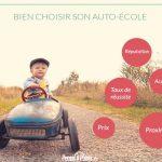 Как выбрать автошколу во Франции?